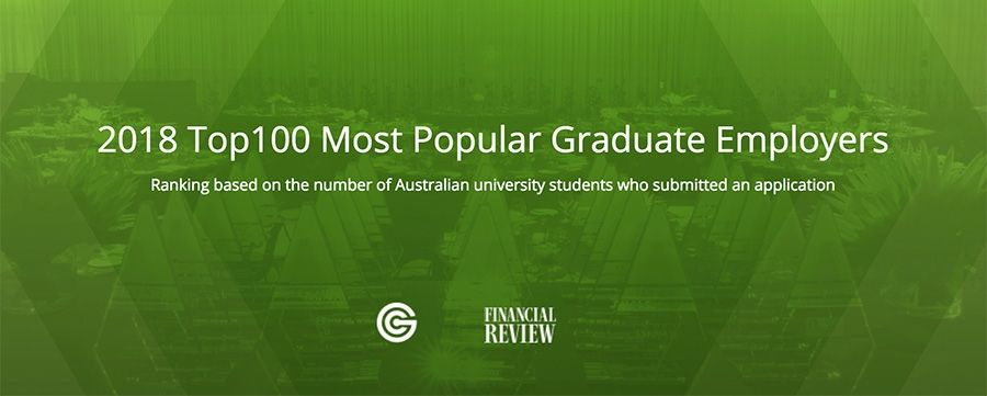 2018 Top 100 Most Popular Graduate Employers