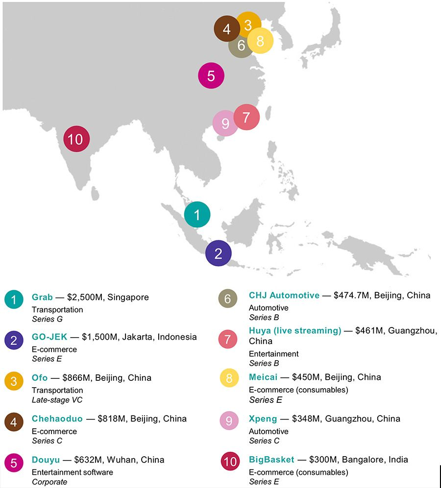 Map of VC deals by size in Asia