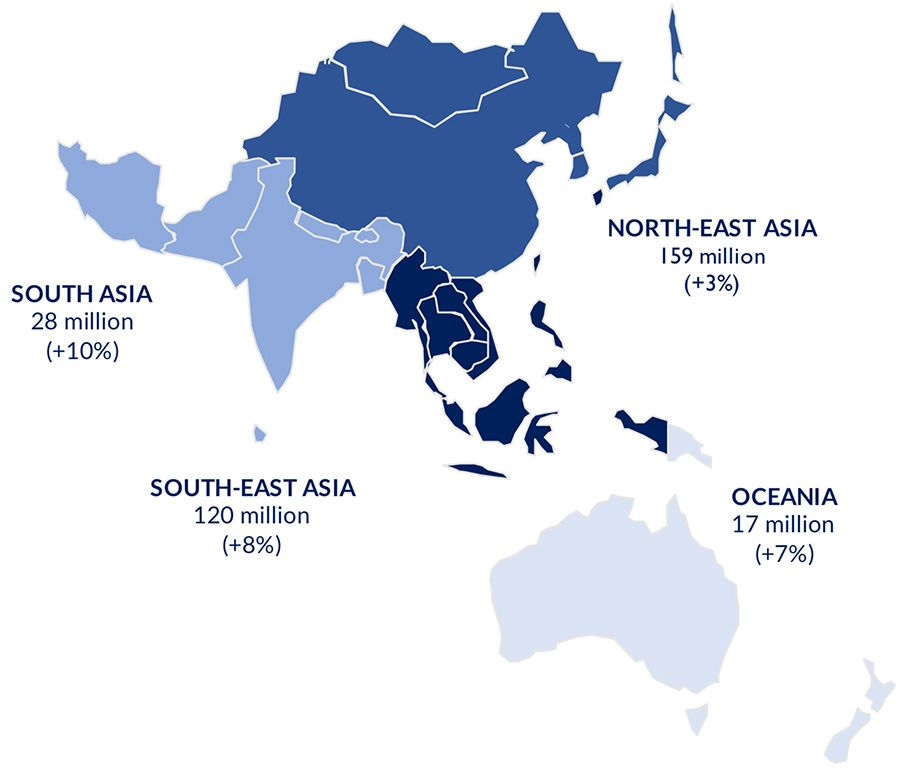 Growth in Asia Pacific tourism market