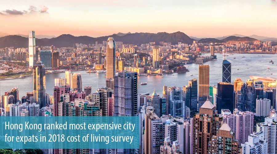 Hong Kong ranked most expensive city for expats in 2018 cost of living survey
