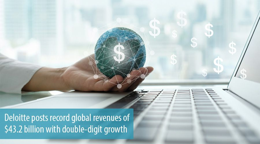 Deloitte posts record global revenues of $43.2 billion with double-digit growth
