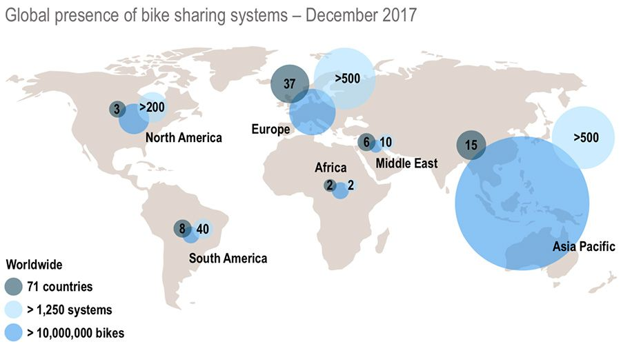 Number of bike-sharing systems around the world