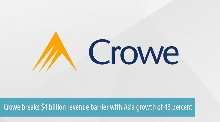 Crowe breaks $4 billion revenue barrier with Asia growth of 43 percent