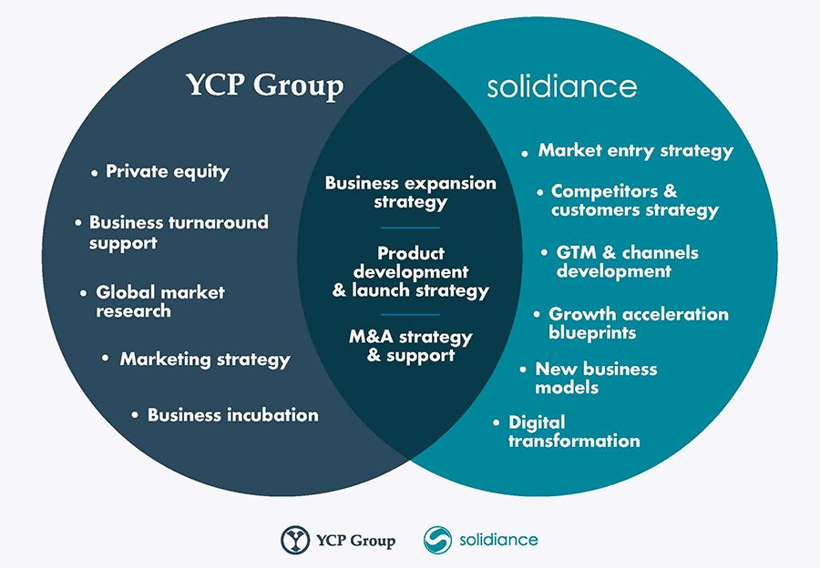 Solidiance and YCP Group finalise merger under YCP Solidiance banner