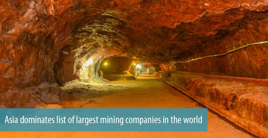 Asia dominates list of largest mining companies in the world