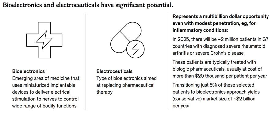 The potential of bioelectronics and electroceuticals