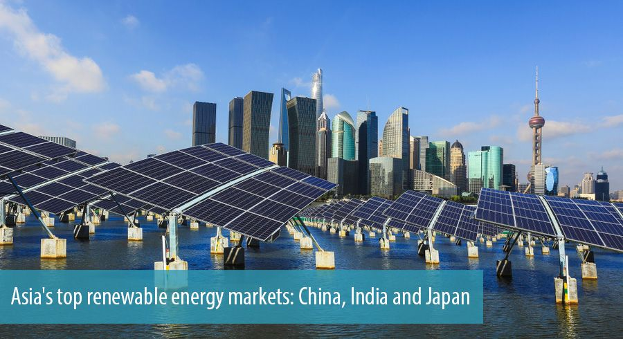 Asia's top renewable energy markets: China, India and Japan