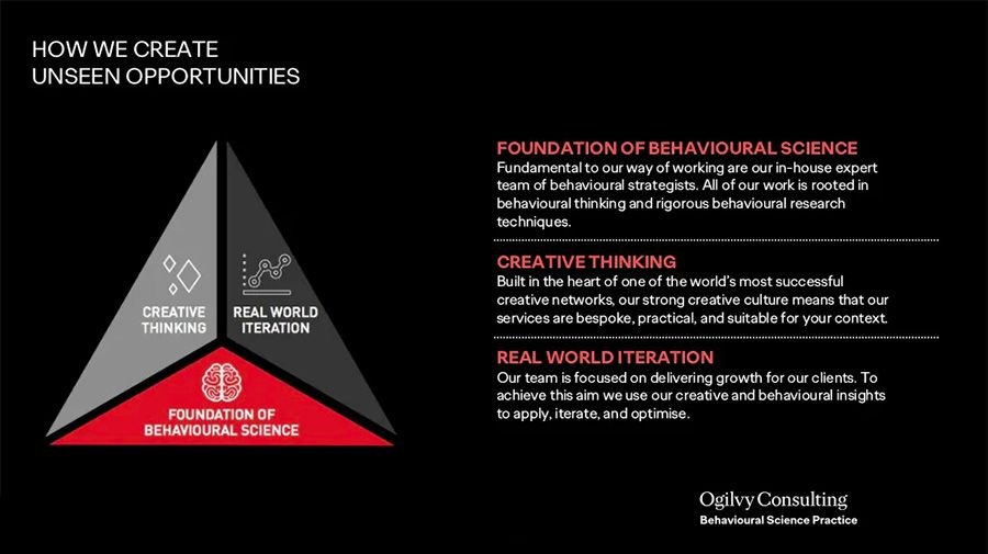 Ogilvy Consulting brings its Behavioural Science practice to Asia