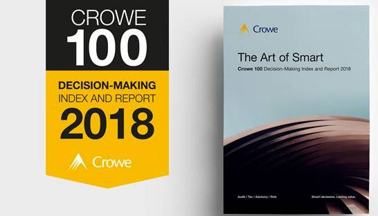 Chinese firms prominent on Crowe corporate decision-making index