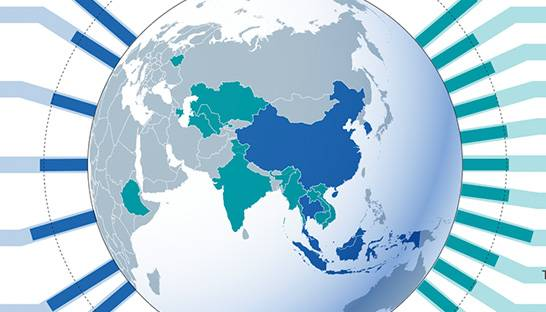 Asia home to the bulk of the world's outperforming emerging economies