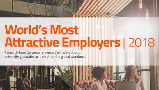 Big Four and McKinsey in world's top 10 most attractive employers