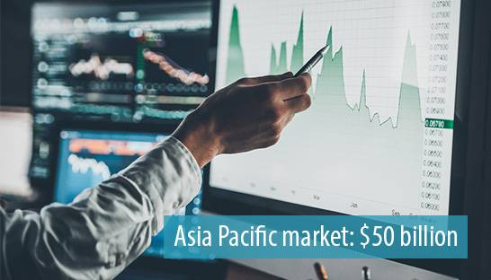 Asia Pacific management consulting industry breaks $50 billion barrier